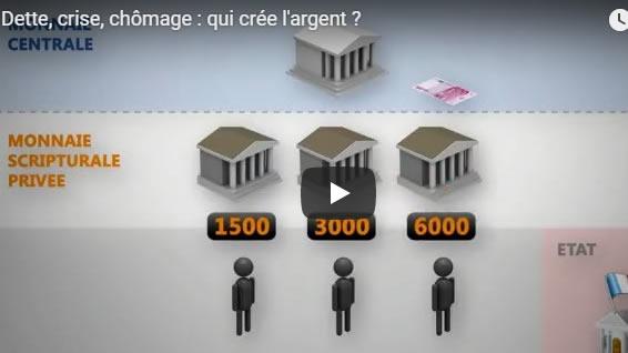 Dette, crise, chômage - qui crée l'argent - Journal Pour ou Contre - MowXml